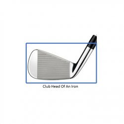Learn The Parts Of A Golf Club