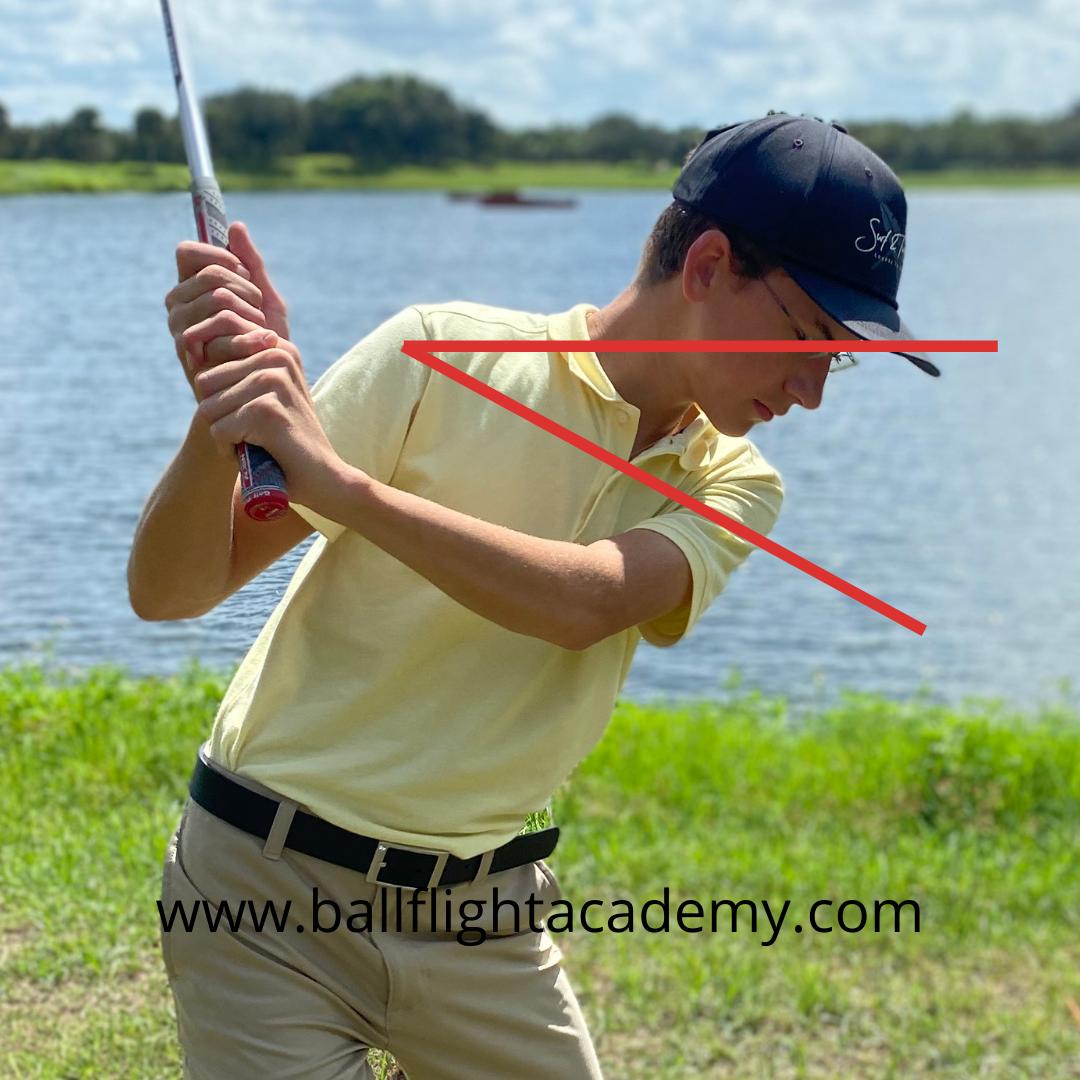 Golf Swing Shoulder Plane